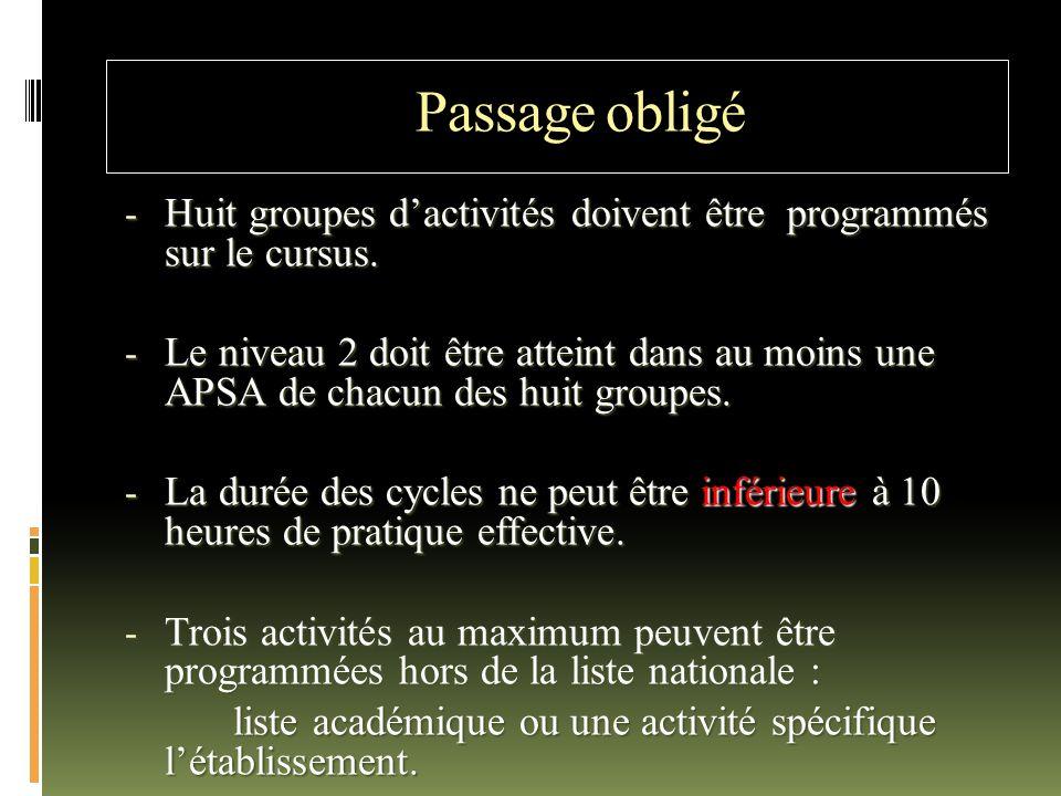 Passage obligé Huit groupes d'activités doivent être programmés sur le cursus.