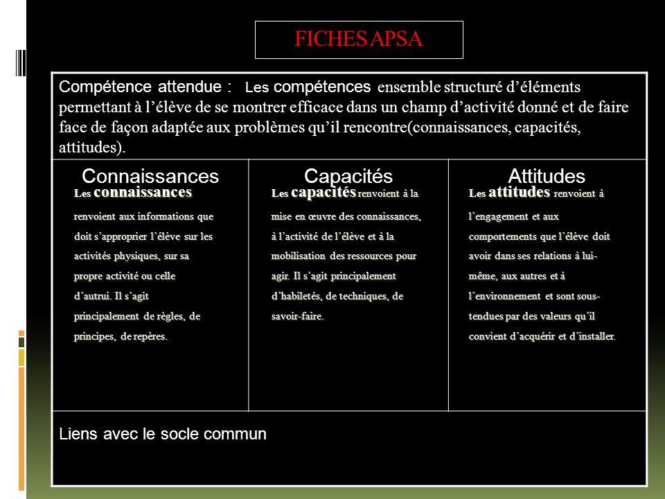 FICHES APSA Connaissances Capacités Attitudes