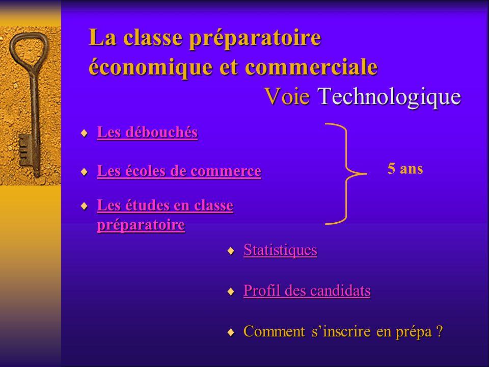 La classe préparatoire économique et commerciale Voie Technologique