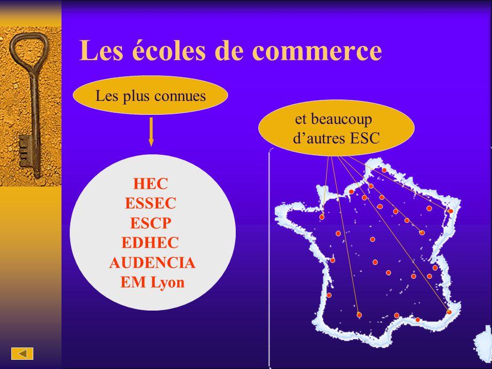 Les écoles de commerce Les plus connues et beaucoup d'autres ESC HEC