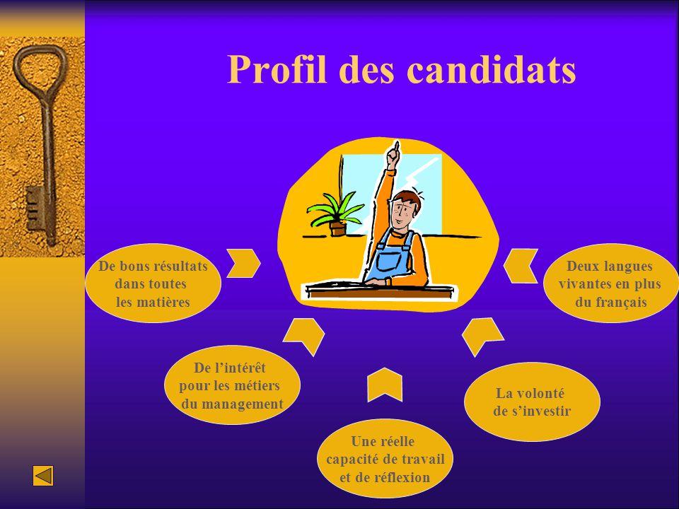 Profil des candidats De bons résultats dans toutes les matières