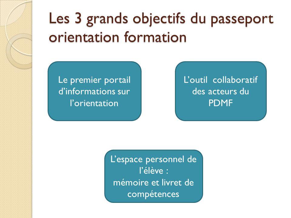 Les 3 grands objectifs du passeport orientation formation