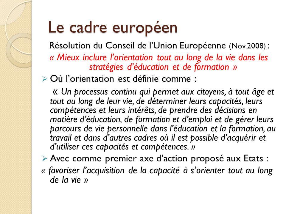 Résolution du Conseil de l'Union Européenne (Nov.2008) :