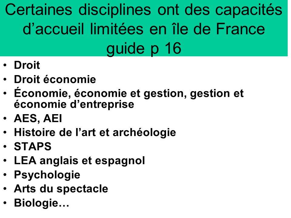Certaines disciplines ont des capacités d'accueil limitées en île de France guide p 16