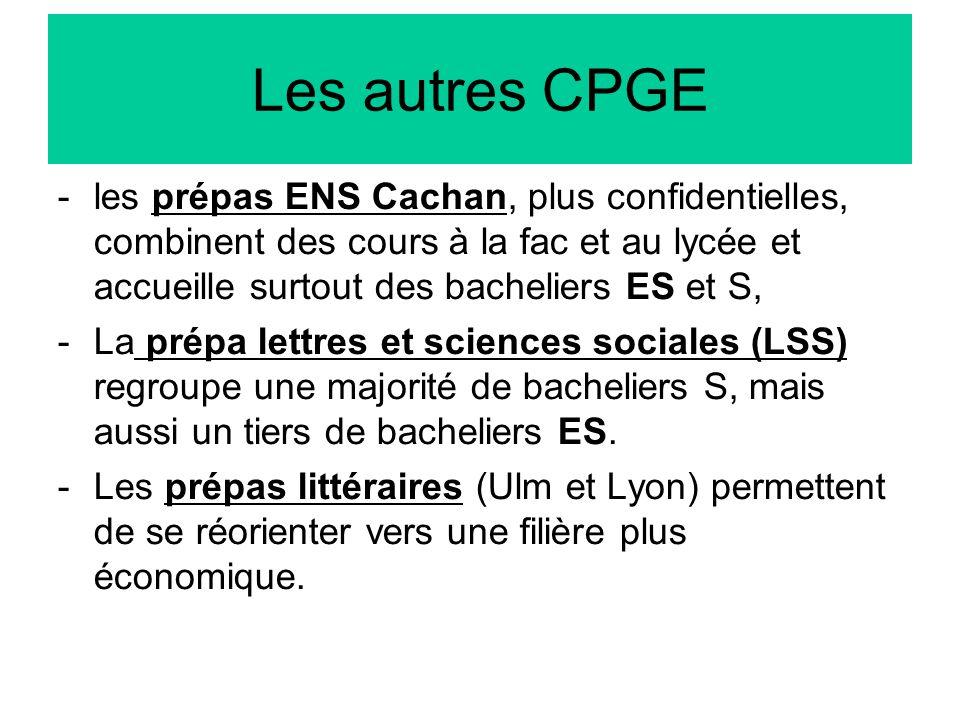 Les autres CPGE les prépas ENS Cachan, plus confidentielles, combinent des cours à la fac et au lycée et accueille surtout des bacheliers ES et S,