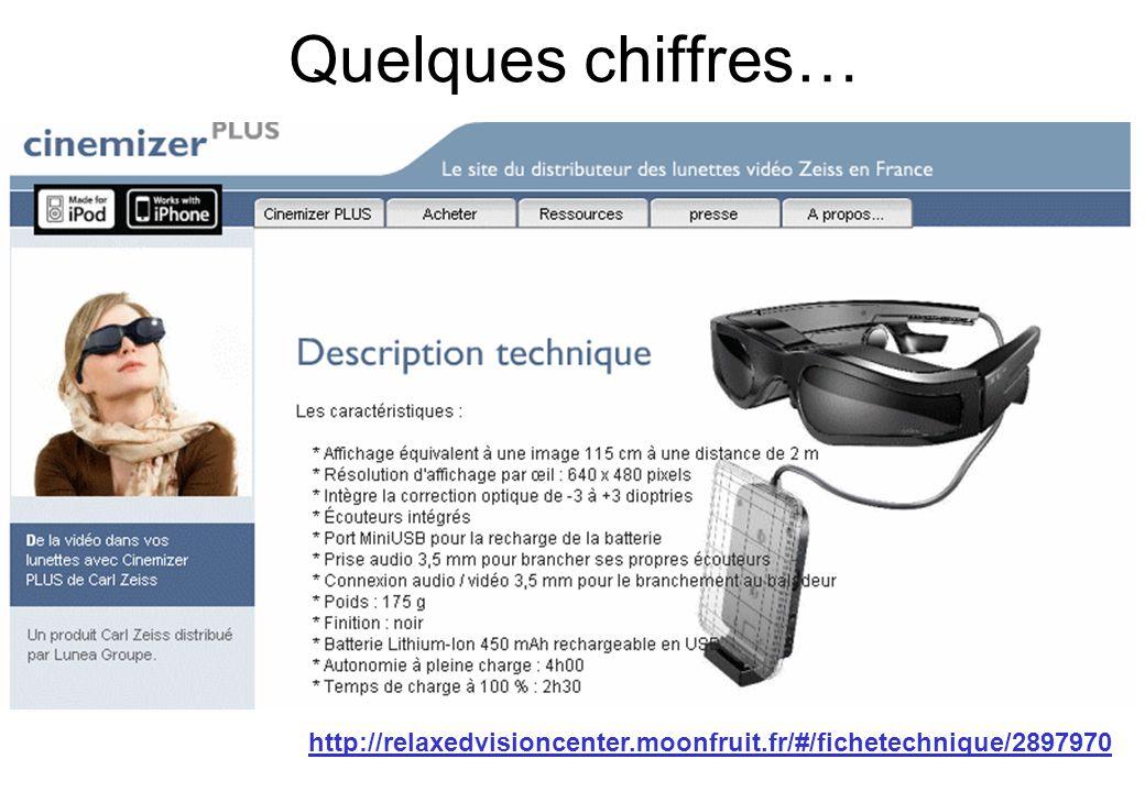 Quelques chiffres… http://relaxedvisioncenter.moonfruit.fr/#/fichetechnique/2897970