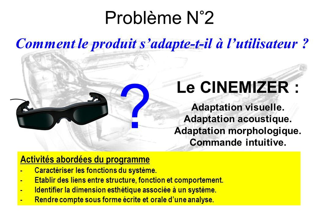 Problème N°2 Le CINEMIZER :