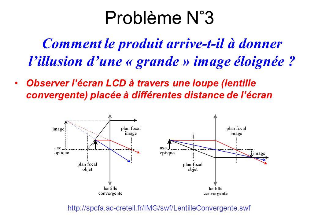 Problème N°3 Comment le produit arrive-t-il à donner