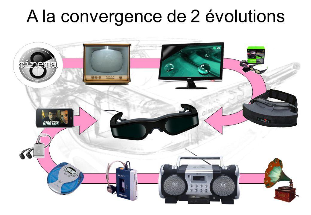 A la convergence de 2 évolutions