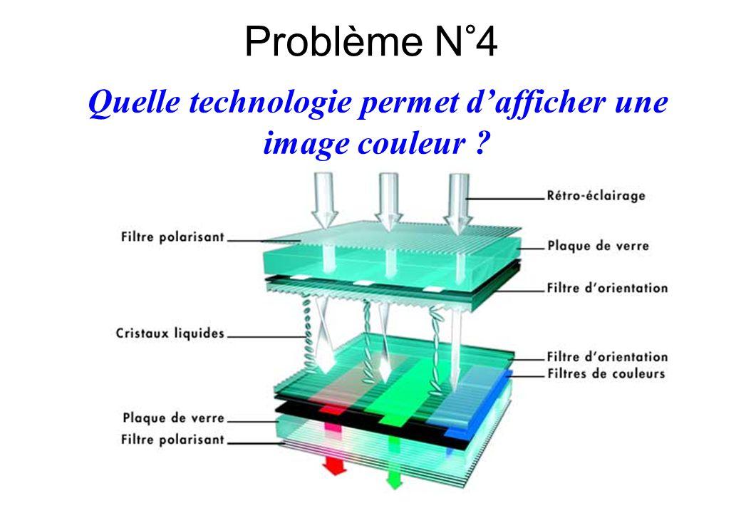 Quelle technologie permet d'afficher une image couleur