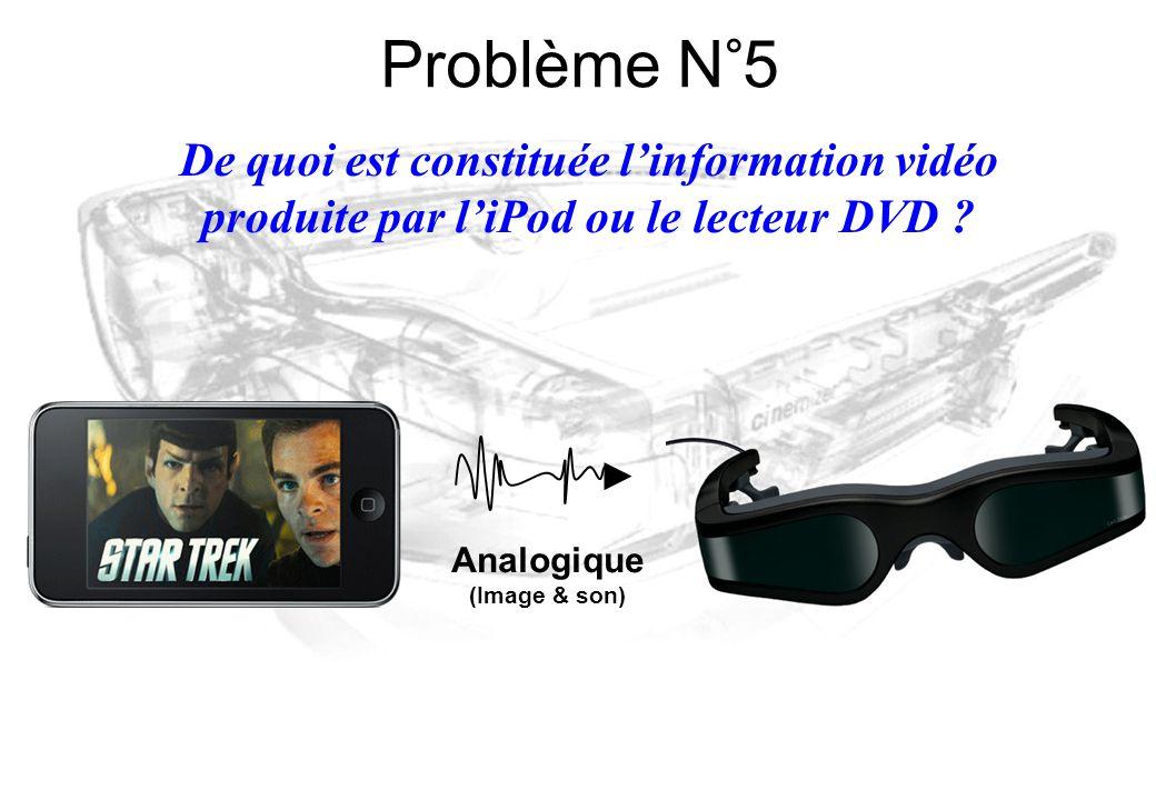 Problème N°5 De quoi est constituée l'information vidéo produite par l'iPod ou le lecteur DVD Analogique.