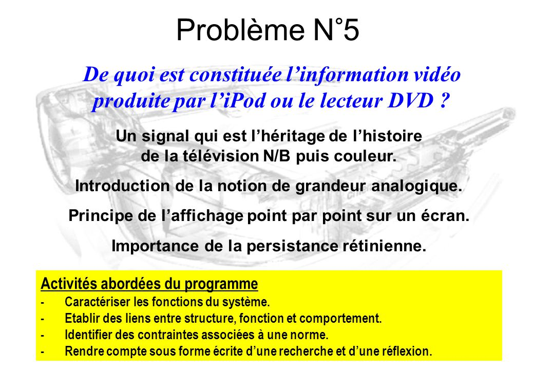 Problème N°5 De quoi est constituée l'information vidéo produite par l'iPod ou le lecteur DVD Un signal qui est l'héritage de l'histoire.