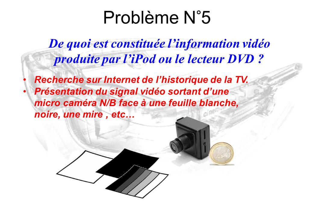 Problème N°5 De quoi est constituée l'information vidéo produite par l'iPod ou le lecteur DVD Recherche sur Internet de l'historique de la TV.