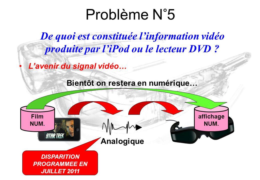 Problème N°5 De quoi est constituée l'information vidéo produite par l'iPod ou le lecteur DVD L'avenir du signal vidéo…