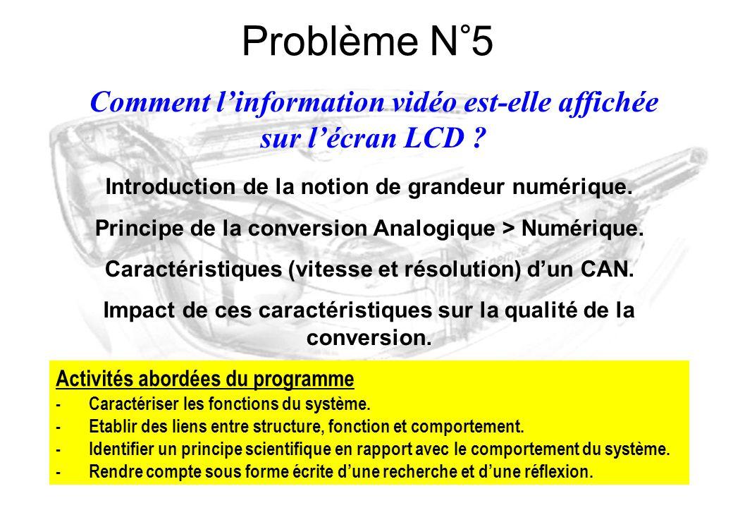 Problème N°5 Comment l'information vidéo est-elle affichée sur l'écran LCD Introduction de la notion de grandeur numérique.