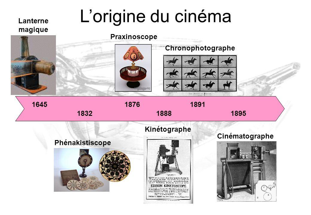 L'origine du cinéma Lanterne magique Praxinoscope Chronophotographe