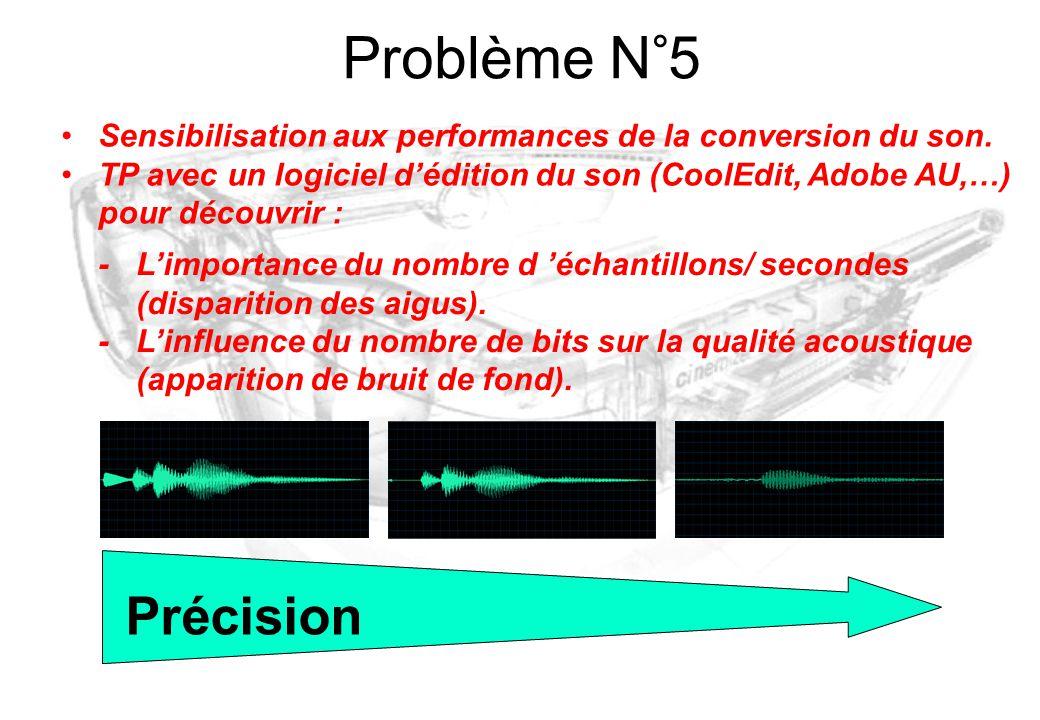 Problème N°5 Sensibilisation aux performances de la conversion du son. TP avec un logiciel d'édition du son (CoolEdit, Adobe AU,…) pour découvrir :