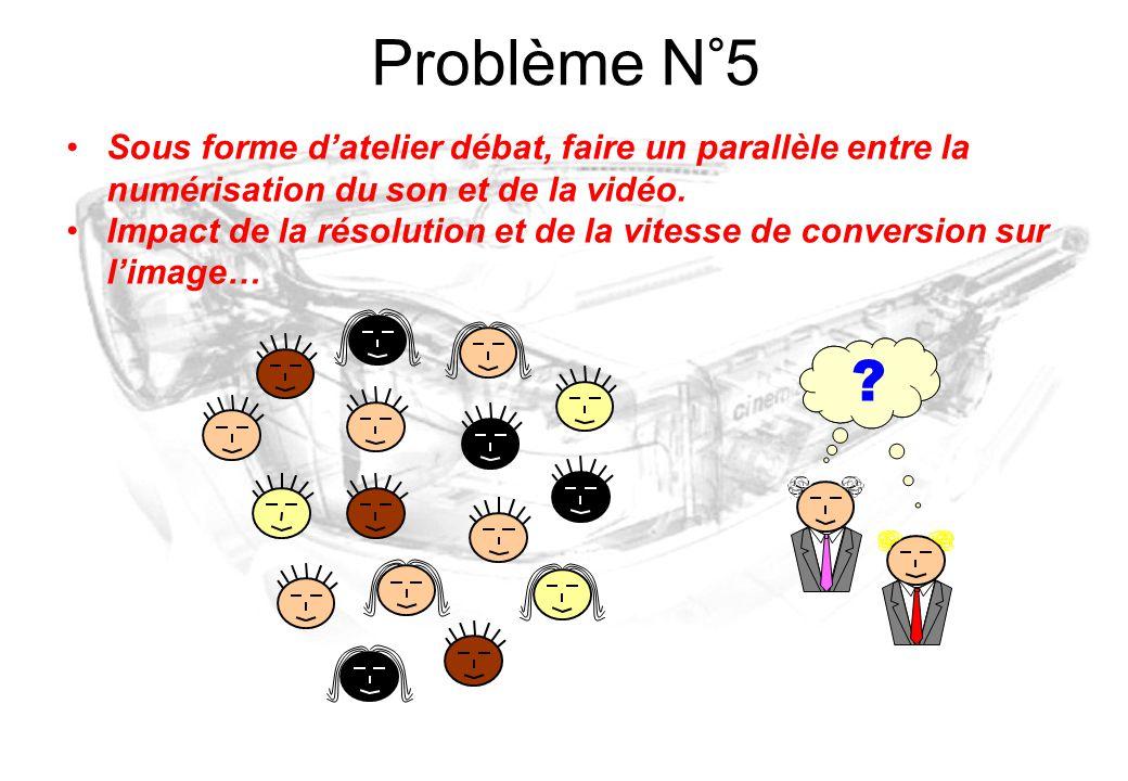 Problème N°5 Sous forme d'atelier débat, faire un parallèle entre la numérisation du son et de la vidéo.