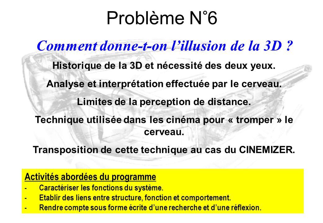 Problème N°6 Comment donne-t-on l'illusion de la 3D