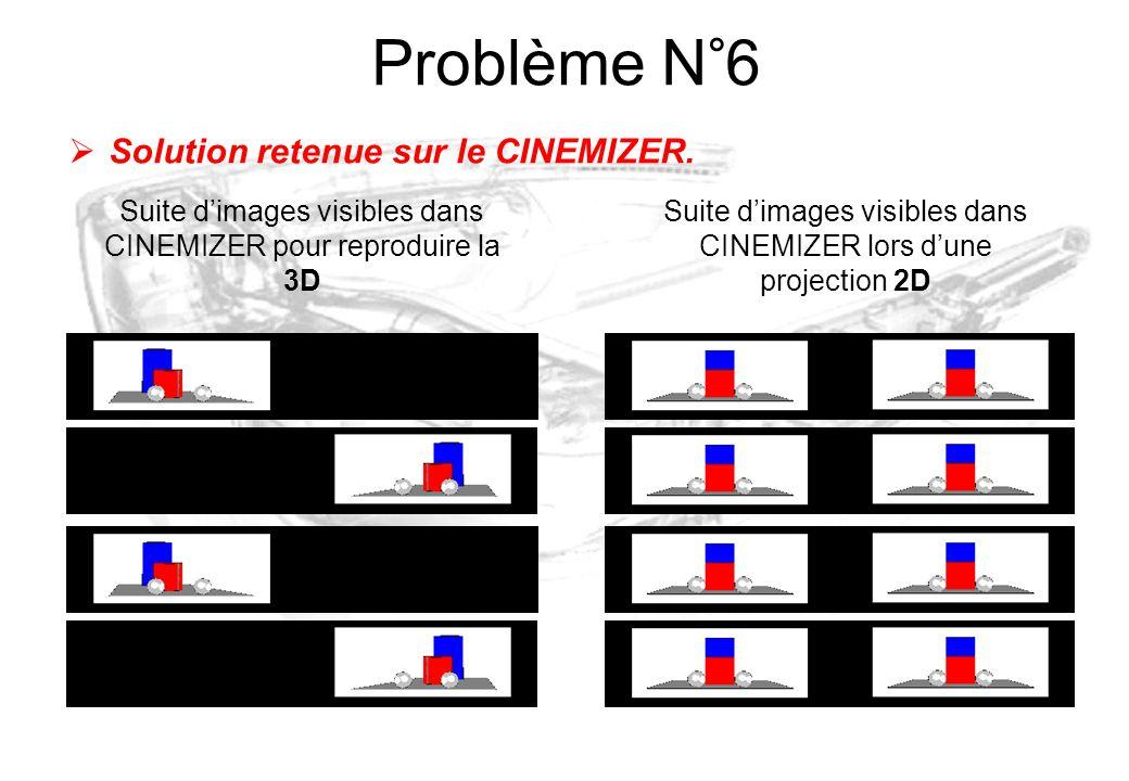 Problème N°6 Solution retenue sur le CINEMIZER.