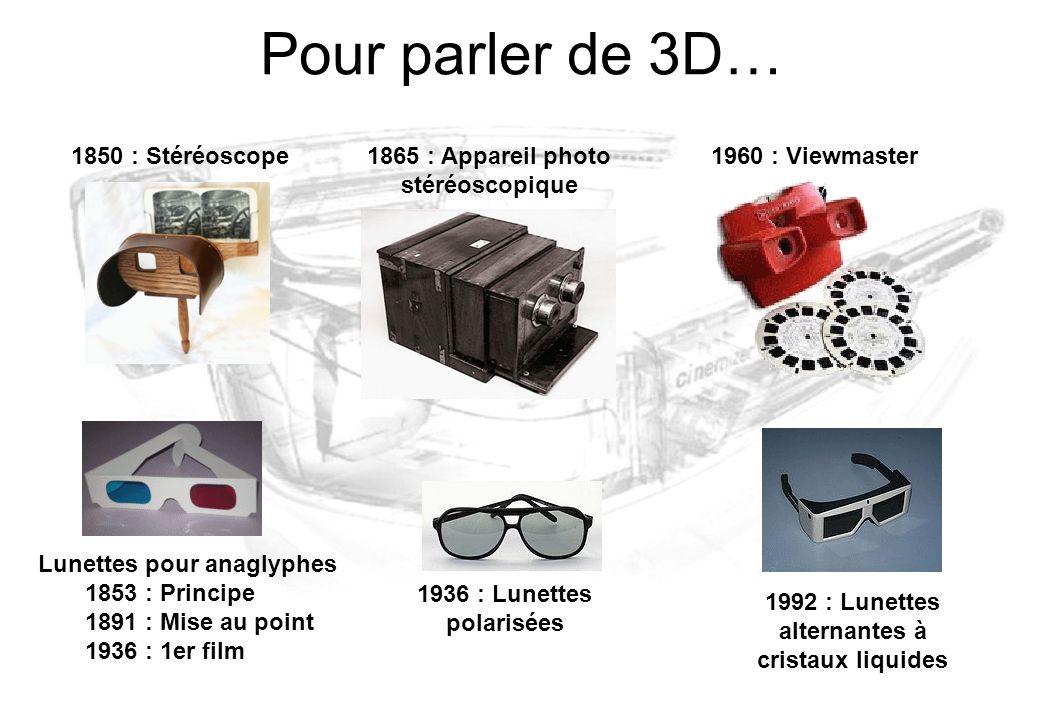 Pour parler de 3D… 1850 : Stéréoscope 1865 : Appareil photo