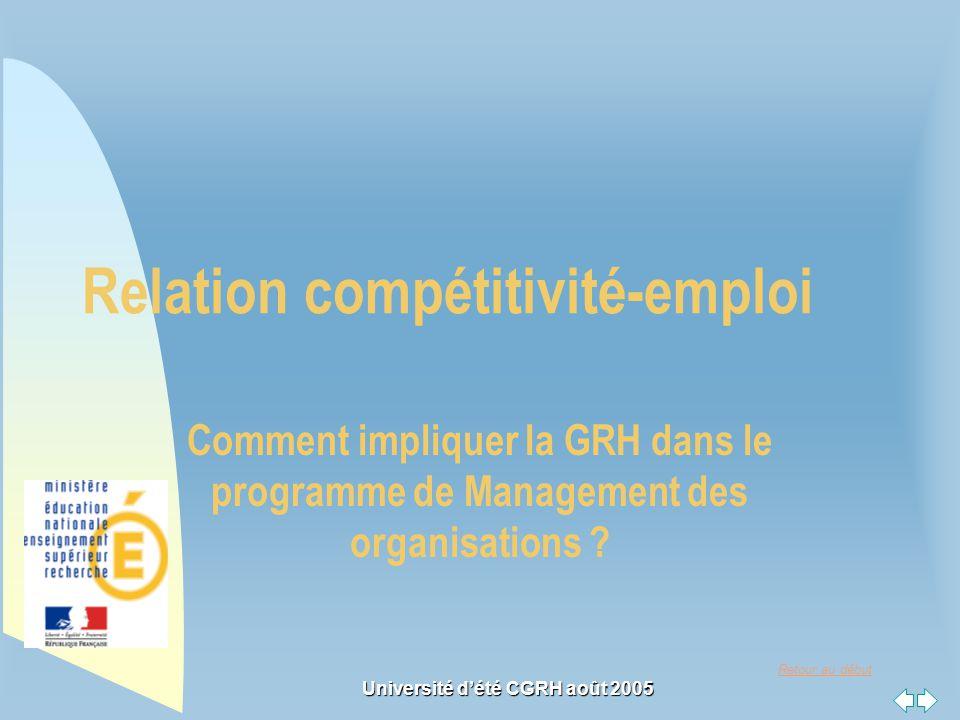 Relation compétitivité-emploi