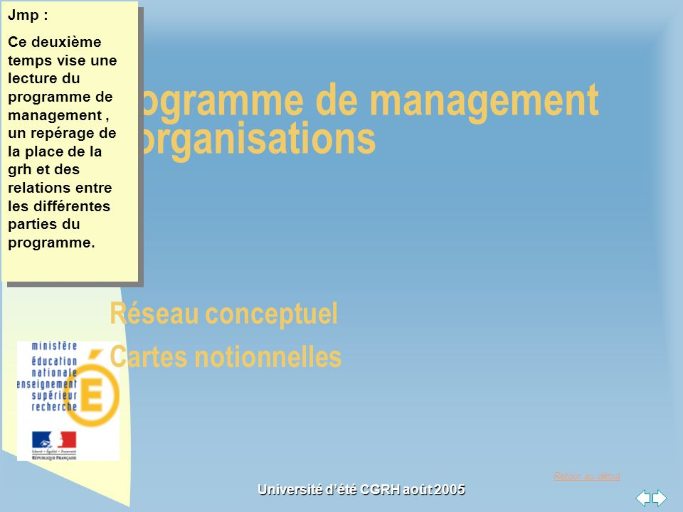le programme de management des organisations