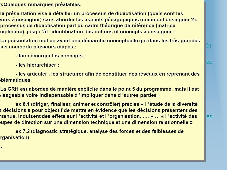 relation compétitivité-emploi démarche compétence Programme :