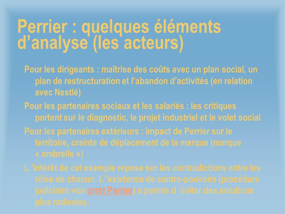 Perrier : quelques éléments d'analyse (les acteurs)
