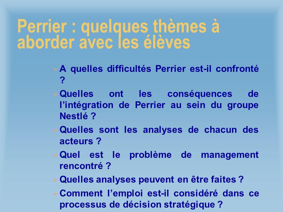 Perrier : quelques thèmes à aborder avec les élèves