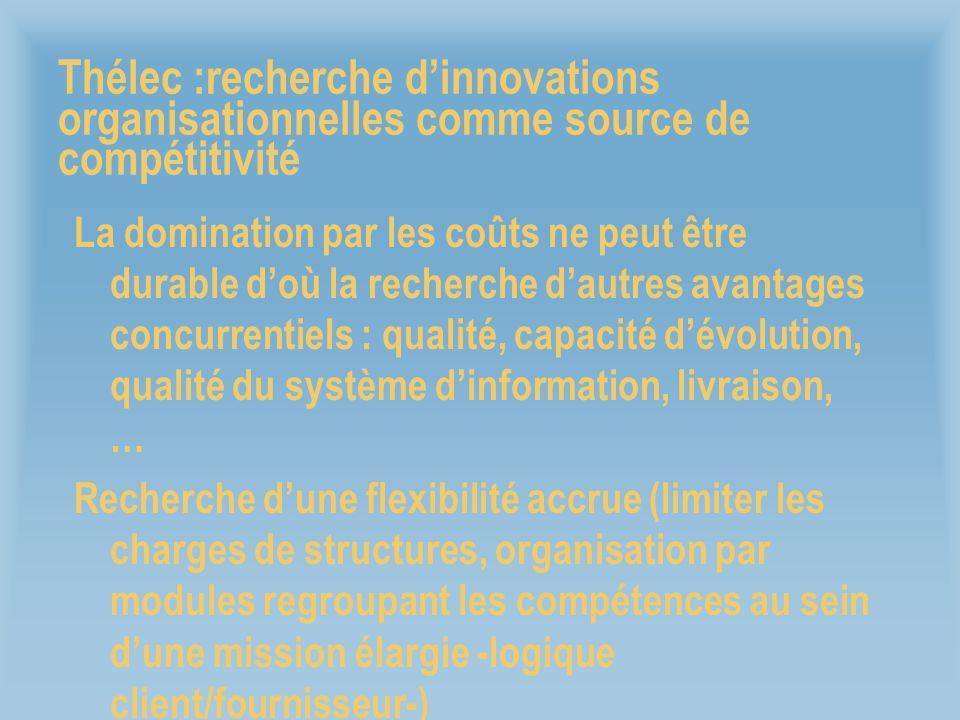 Thélec :recherche d'innovations organisationnelles comme source de compétitivité