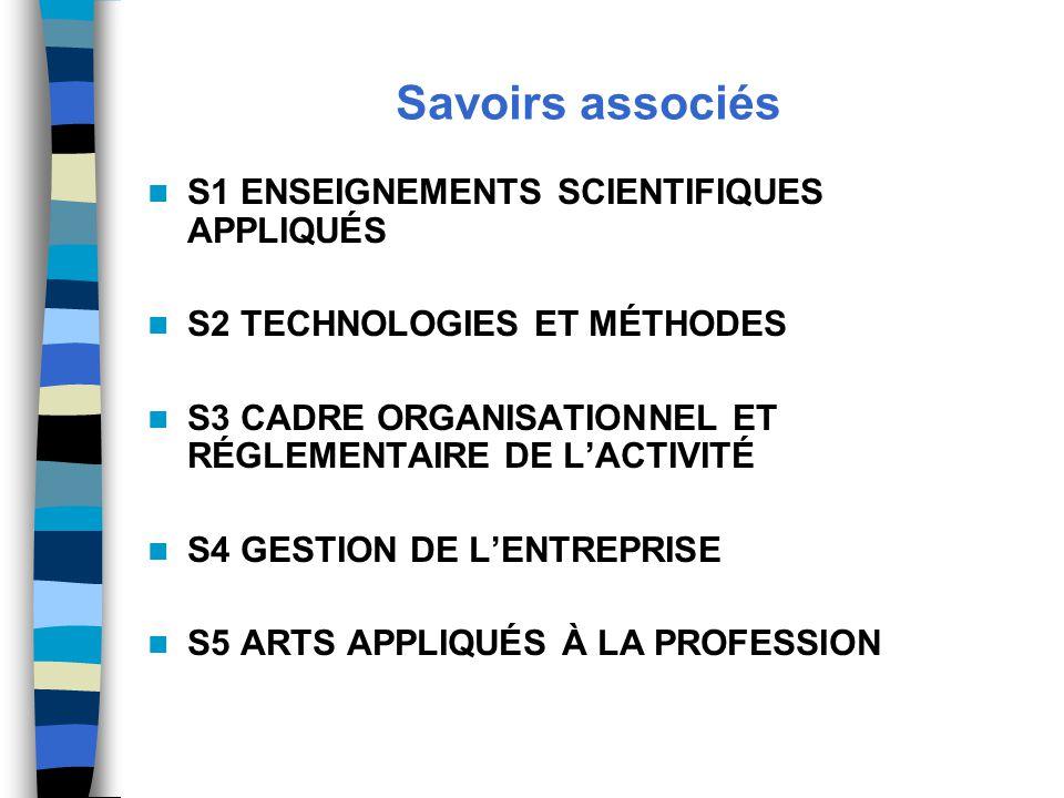 Savoirs associés S1 ENSEIGNEMENTS SCIENTIFIQUES APPLIQUÉS