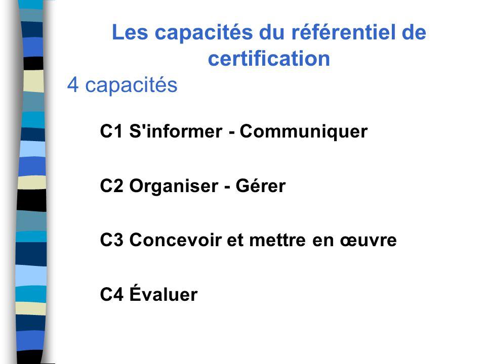 Les capacités du référentiel de certification
