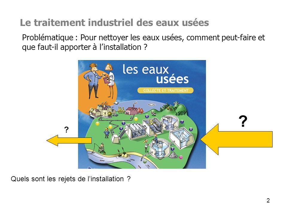 Préférence La matière : Entre transformation transfert et recyclage Des eaux  GT36