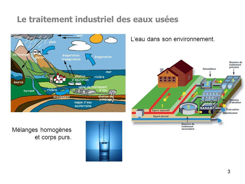 Le traitement industriel des eaux usées