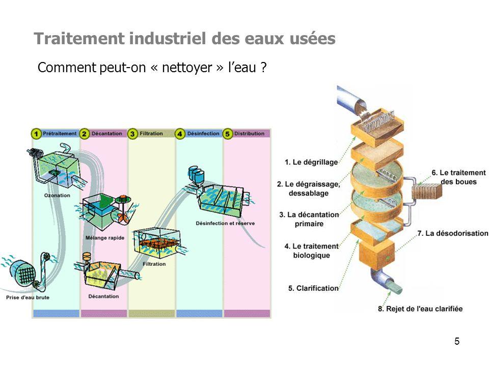 Traitement industriel des eaux usées