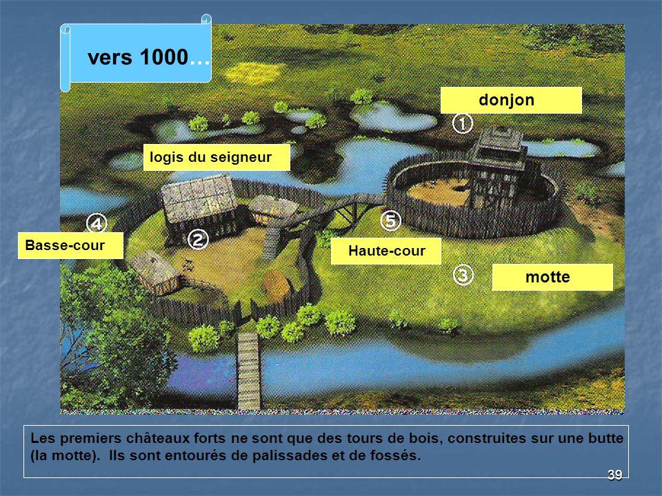 vers 1000… donjon motte logis du seigneur Basse-cour Haute-cour