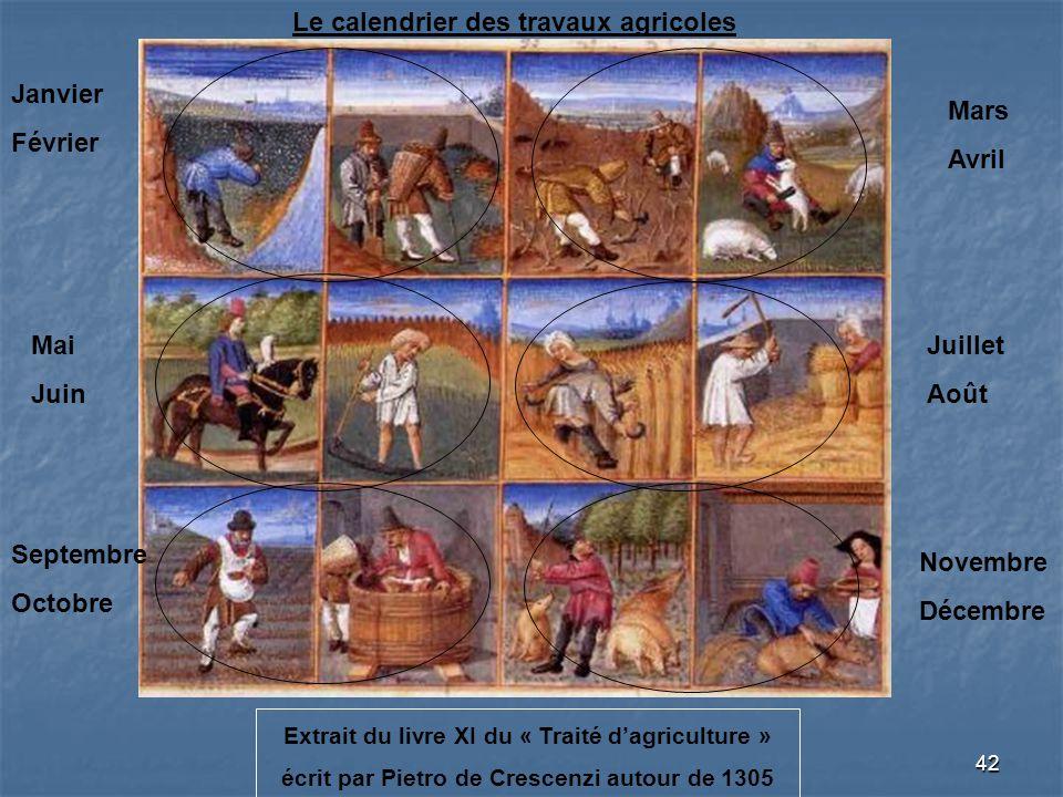 Le calendrier des travaux agricoles