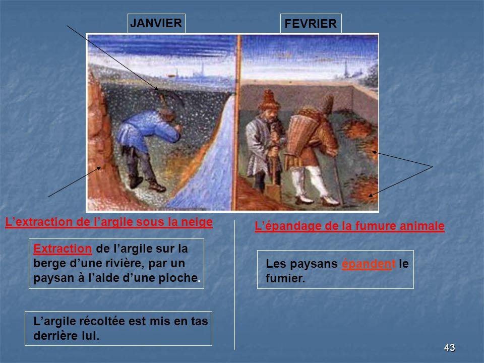 JANVIER FEVRIER. L'extraction de l'argile sous la neige. L'épandage de la fumure animale.