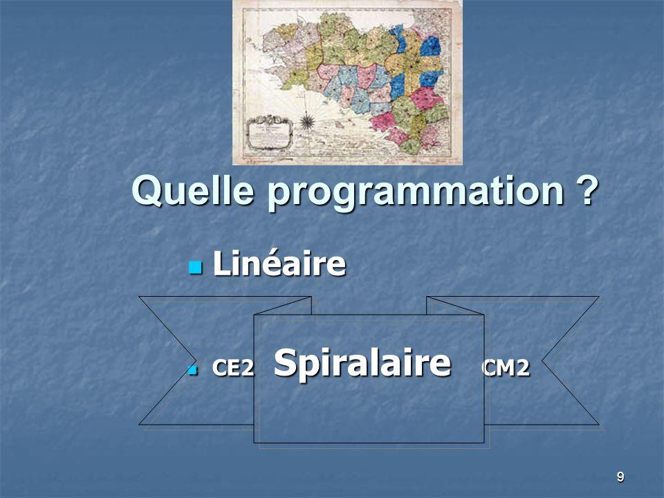 Quelle programmation Linéaire CE2 Spiralaire CM2