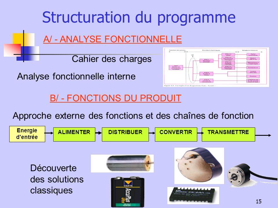 Structuration du programme