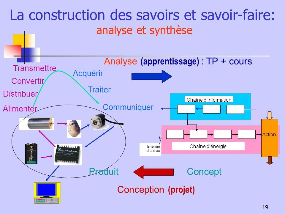 La construction des savoirs et savoir-faire: analyse et synthèse