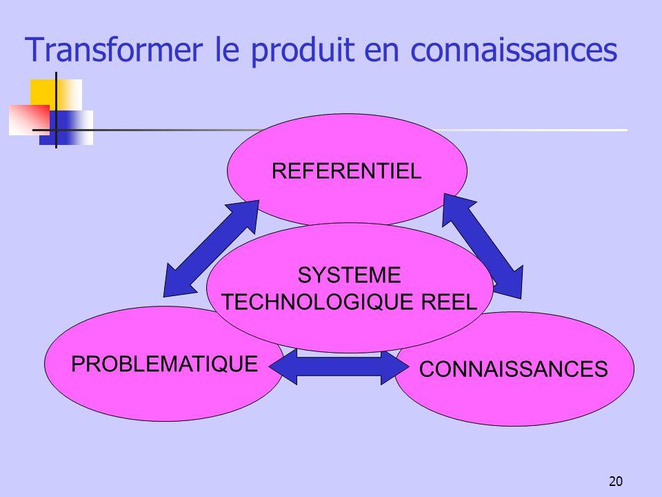 Transformer le produit en connaissances