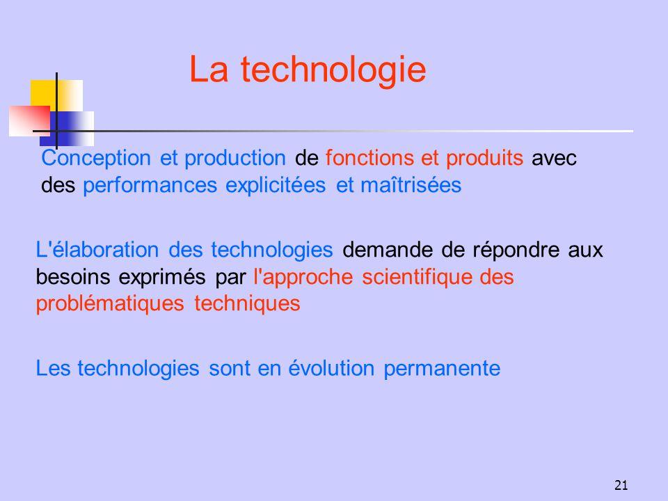 La technologie Conception et production de fonctions et produits avec des performances explicitées et maîtrisées.