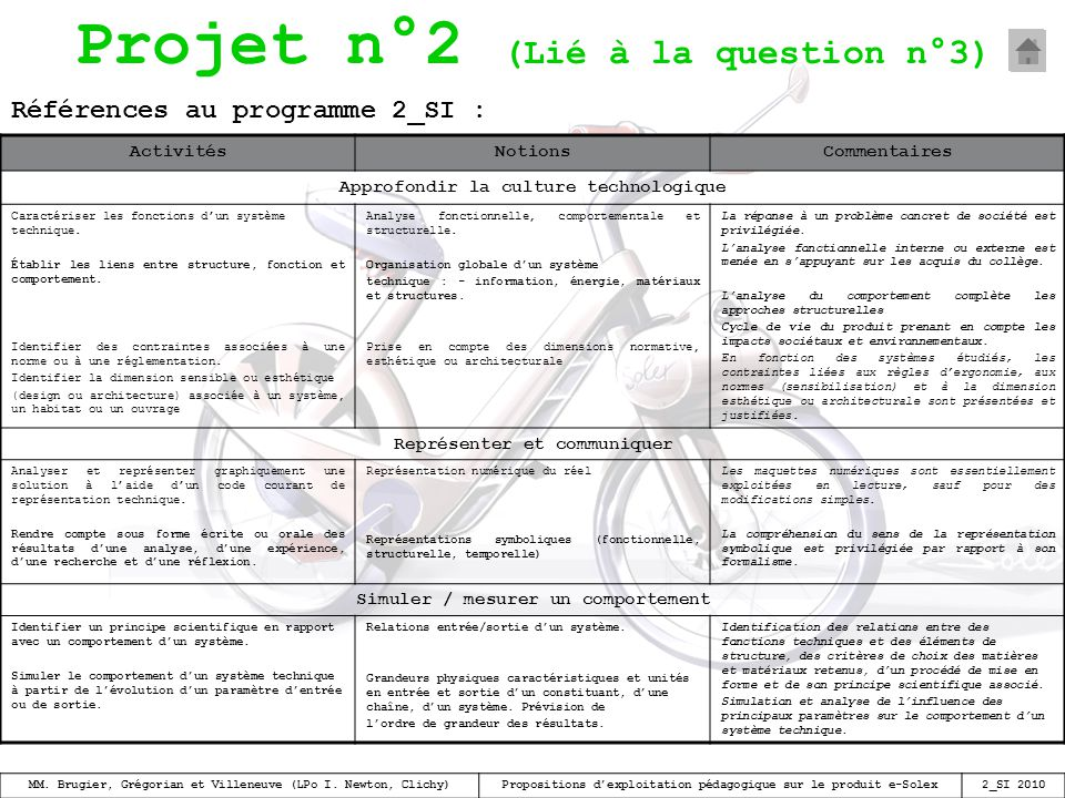 Projet n°2 (Lié à la question n°3)