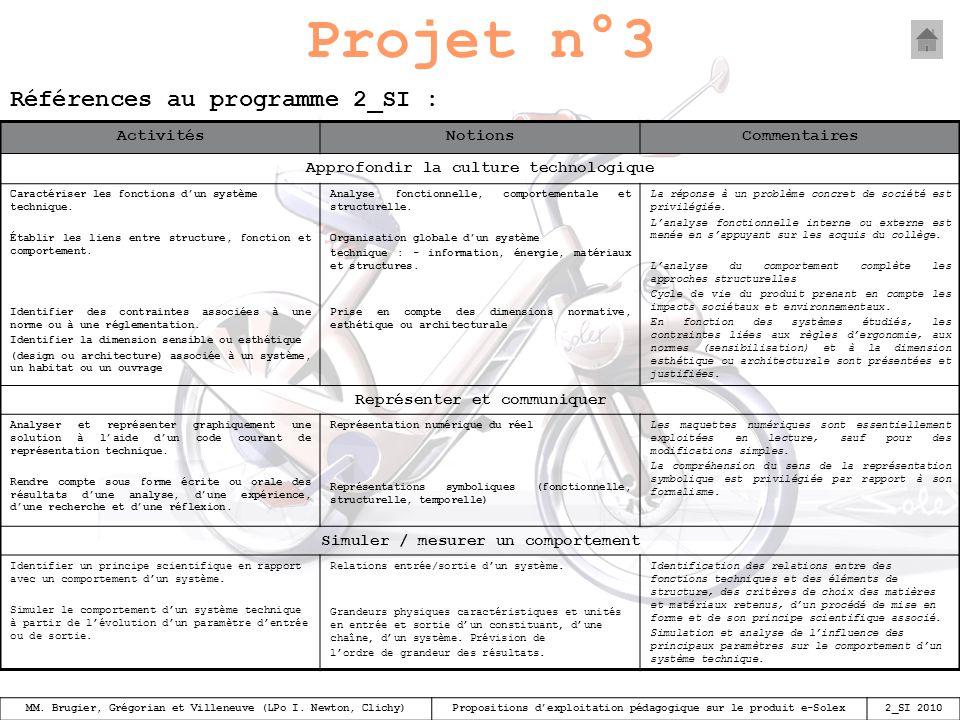 Projet n°3 Références au programme 2_SI : Activités Notions
