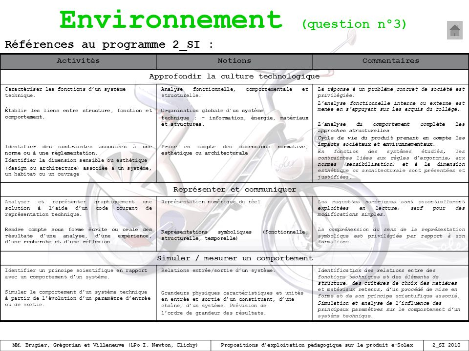 Environnement (question n°3)