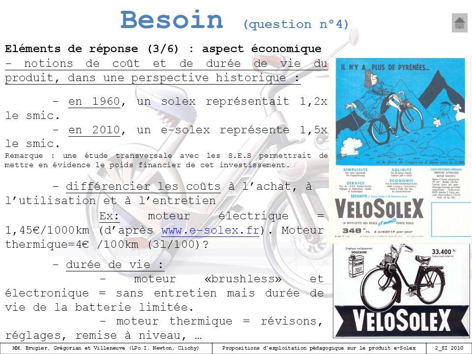 Besoin (question n°4) Eléments de réponse (3/6) : aspect économique