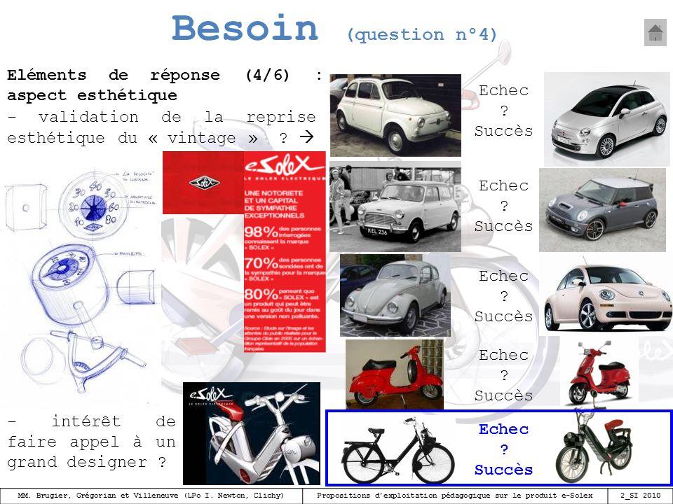 Besoin (question n°4) Eléments de réponse (4/6) : aspect esthétique