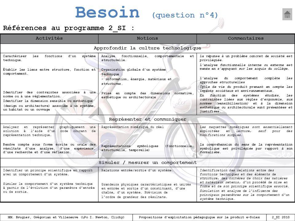 Besoin (question n°4) Références au programme 2_SI : Activités Notions
